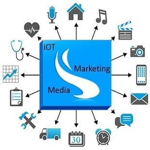 iOT Marketing Media